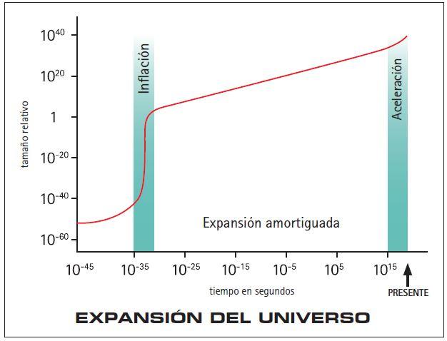 BBVA-OpenMind-Figura-5-Fronteras_Francisco-Sanchez-Martinez