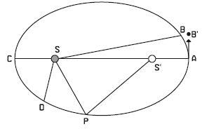 BBVA-OpenMind-Figure-2-ramamurti-shankar