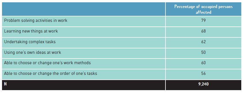 BBVA-OpenMind-table-1-Edward-Lorenz-bengt_aake-lundvall