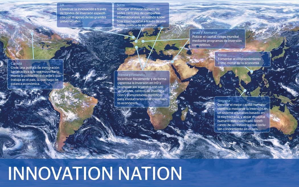 Una nación de la innovación