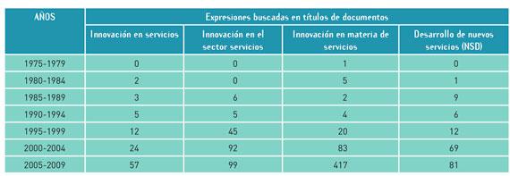 BBVA-OpenMind-Innovacion-cuadro-1-Ian-miles