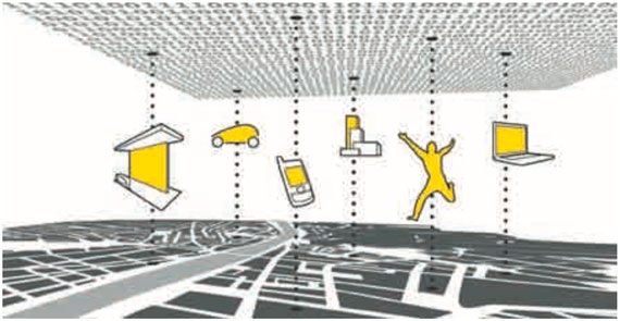 BBVA-OpenMind-Innovacion-figura-1-carlo-ratti-nashid-nabian