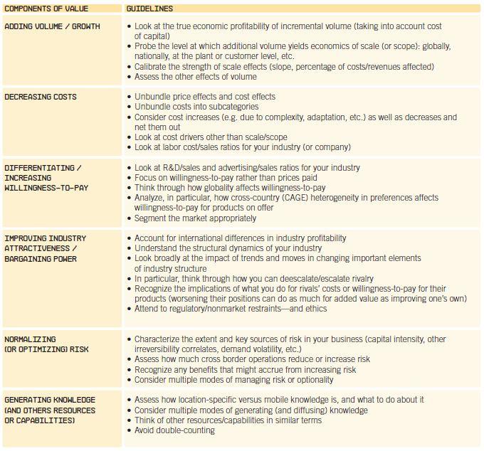 BBVA-OpenMind-Table-4-Pankaj-Ghemawat