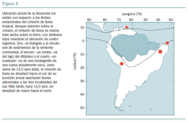 BBVA-OpenMind-figura-5-El-impacto-del-calentamiento-global-en-la-distribucion-de-las-precipitaciones-una-perspectiva-historica-Wallace-Broecker
