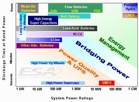 BBVA-OpenMind-joaquín-chacón-energías-2