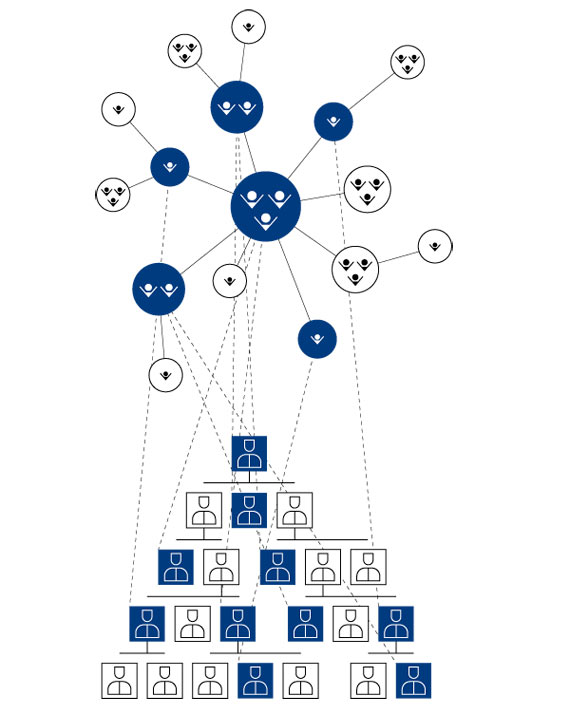 BBVA-OpenMind-Reinventar-la-Empresa-Kotter-El sistema dual