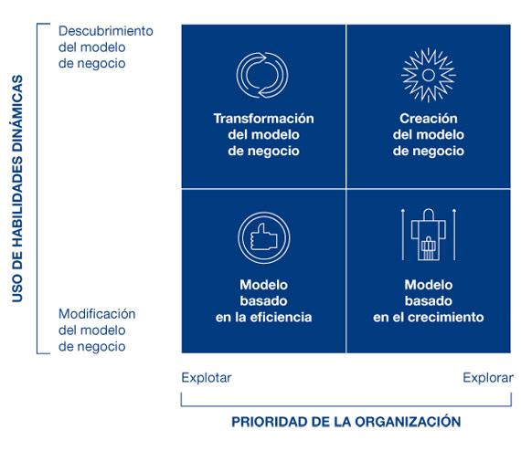 BBVA-OpenMind-Reinventar-la-empresa-De-Anca-Aragon-1
