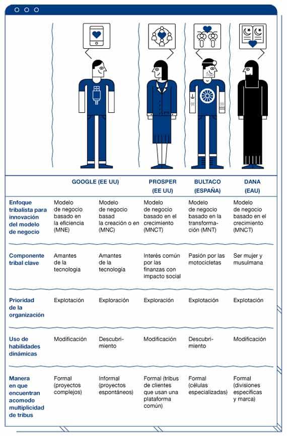 BBVA-OpenMind-Reinventar-la-empresa-De-Anca-Aragon-2