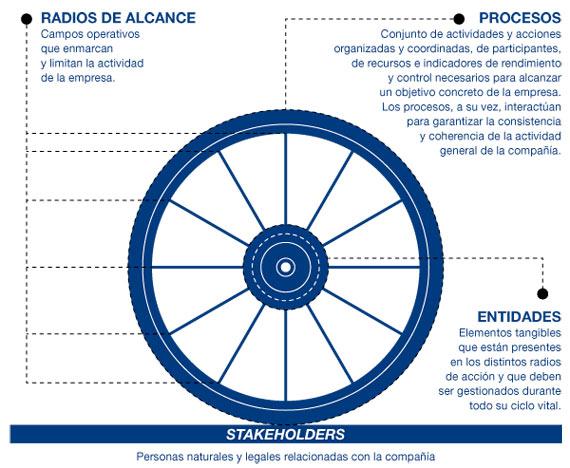 BBVA-OpenMind-Reinventar-la-empresa-De-Anca-Aragon-3