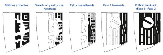 BBVA-OpenMind-Reinventar-la-empresa-Herzog-10