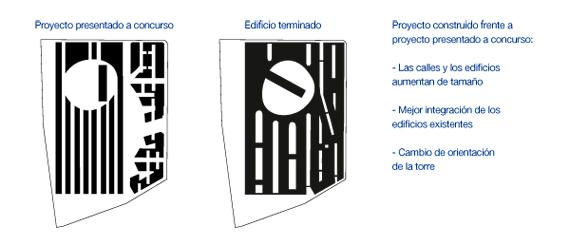 BBVA-OpenMind-Reinventar-la-empresa-Herzog-Plano Proyecto