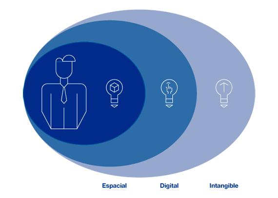 BBVA-OpenMind-Reinventar-la-empresa-Nuevas-sedes-4