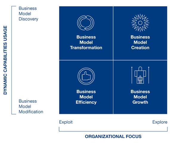 BBVA-OpenMind-Reinventing-the-Company-De-Anca-Salvador-1