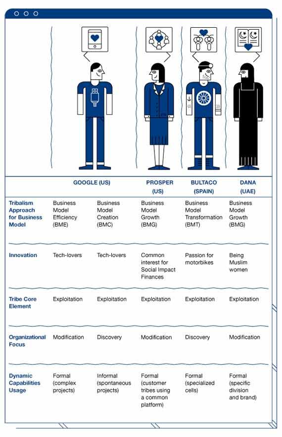 BBVA-OpenMind-Reinventing-the-Company-De-Anca-Salvador-2