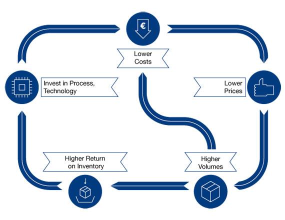 BBVA-OpenMind-Reinventing-the-Company-Haim-Mendelson