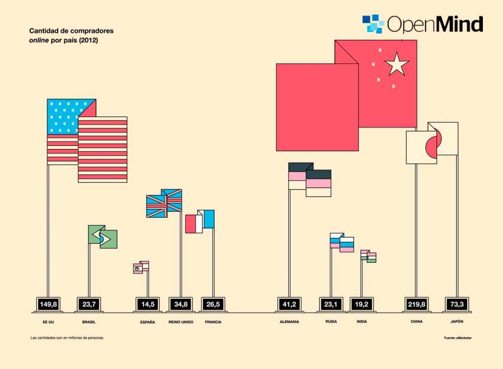 BBVA-OpenMind-clientes-y-mercados-5