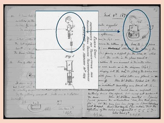 BBVA-OpenMind-Ventana-el-verdadero-inventor-del-teléfono-2