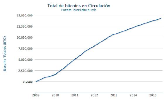 BBVA-OpenMind-Agustin-Isasa-bitcoin-1