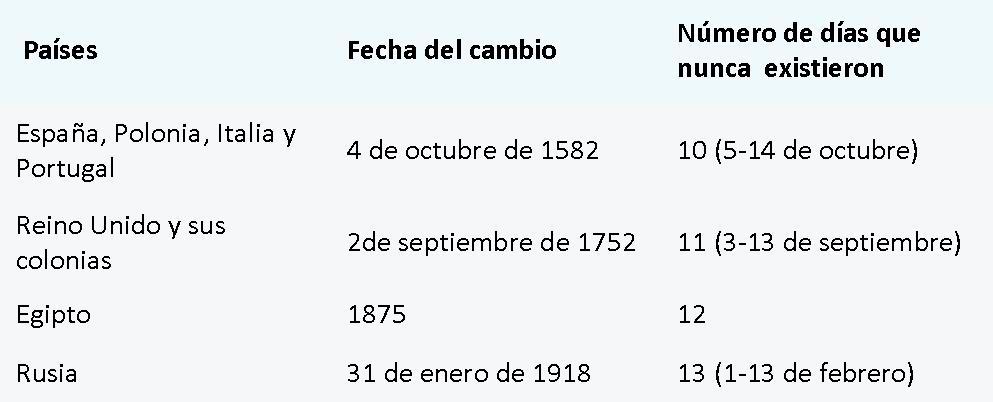 BBVA-OpenMind-ventana-calendario-esp-tabla-10