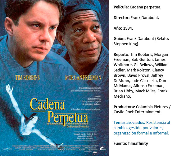 bbva-openmind-ignacio-garcia-de-leaniz-cadena-perpetua-filmaffinity-2