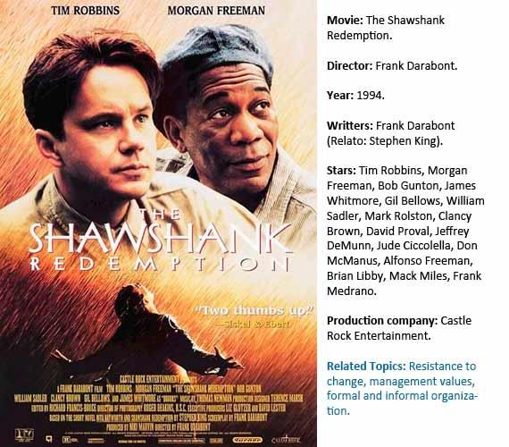 shawshank redemption movie review essay