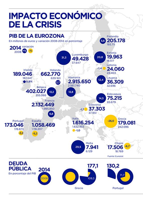 Sin-título-europa-b1-crisis