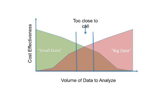bbva-openmind-banafa-big-data-basics