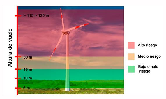 bbva-openmind-nestor-energias-renovables-2