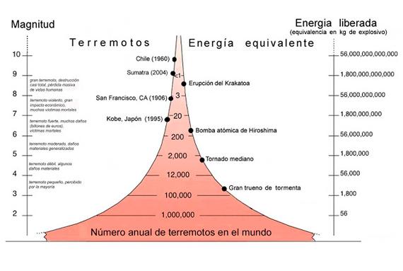 terremotos-1