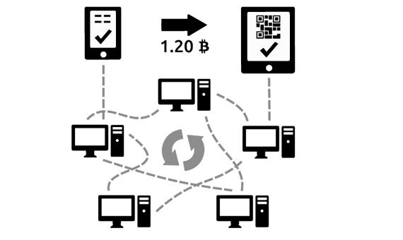 bbva-openmind-blockchain-industria-financiera