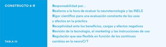 BBVA, OpenMind, Progreso neurotecnológico. Necesidad de una neuroética. GiordanoConstructo 6-R