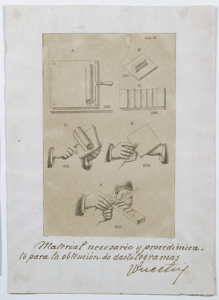 Ilustración 2: Sistema patentado por Juan Vucetich / Imagen: Instituto Argentino de criminalística
