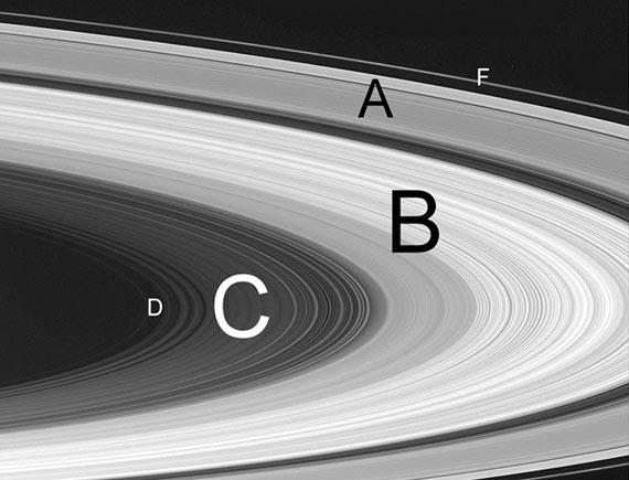 Las zonas de los anillos. Crédito: Cassini-Huygens/NASA