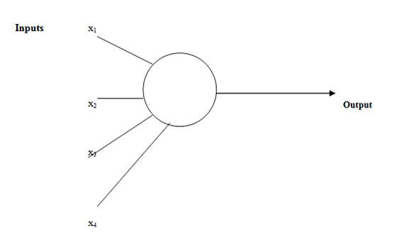 Se conoce como perceptron y fue uno de los primeros conceptos de redes neuronales que se simularon utilizando software de computadora