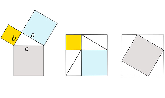 Carpenters use the Pythagorean Theorem in squaring a corner, whether they know it as such or not. Source: Wikimedia