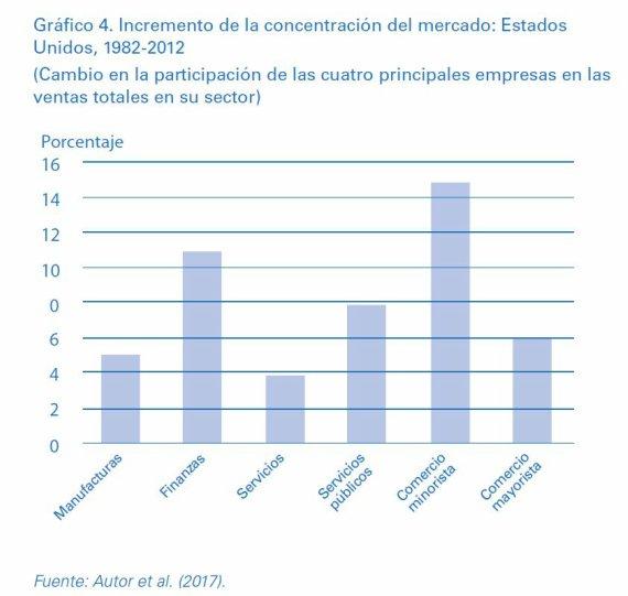 BBVA-OpenMind-Libro 2018-Perplejidad-Qureshi-Grafica 4