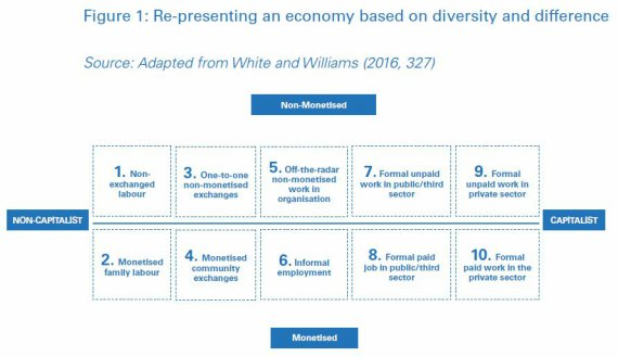BBVA-OpenMind-Libro 2018-Perplejidad-White-chart 1