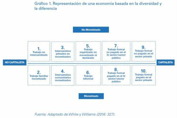 BBVA-OpenMind-Libro 2018-Perplejidad-White-grafico 1