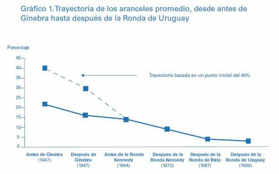 BBVA-OpenMind-Perplejidad-Nelson-Grafico-1