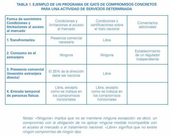 BBVA-OpenMind-Perplejidad-Nelson-Grafico-2
