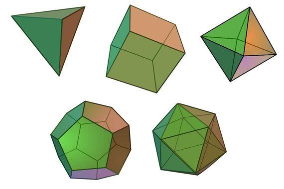Solo existen cinco poliedros regulares: el tetraedro (formado por 4 triángulos equiláteros), el cubo (constituido por 6 cuadrados), el octaedro (8 triángulos equiláteros), el dodecaedro (12 pentágonos regulares) y el icosaedro (20 triángulos equiláteros). Crédito: Максим Пе