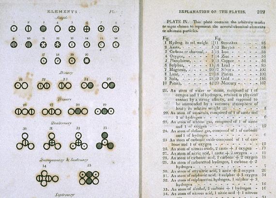 El daltónico que vislumbró los átomos - OpenMind