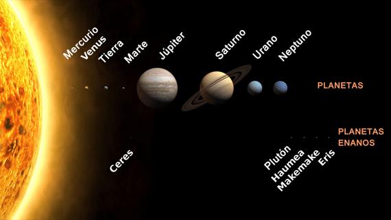 La batalla del Planeta Nueve contra el Planeta X - OpenMind