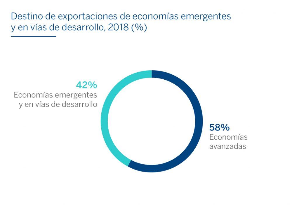 BBVA-OpenMind-Bryce Quillin-Convergencia y comercio en mercados emergentes-4
