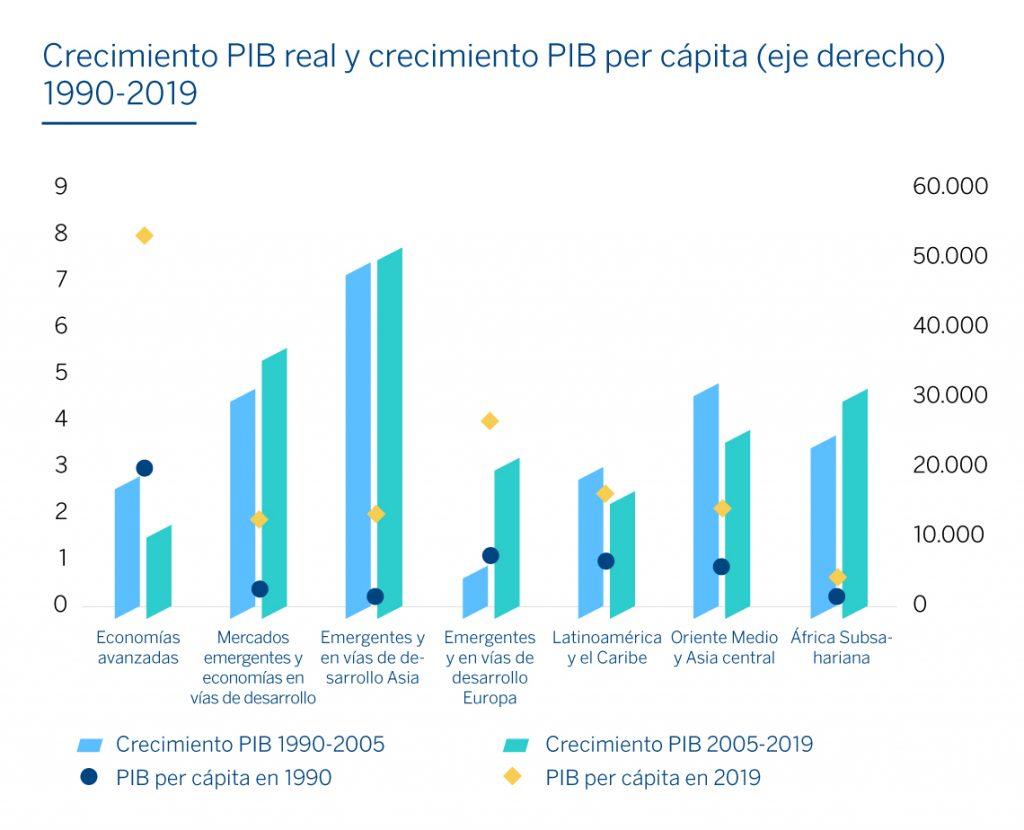 BBVA-OpenMind-Bryce Quillin-Convergencia y comercio en mercados emergentes-1