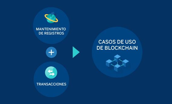 BBVA-OpenMind-Banafa-gráfico-blockchain