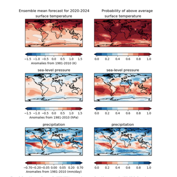 BBVA-OpenMind-Materia-Top ciencia 2020_5-Pronóstico medio para 2020-2024 expresado como anomalías con respecto a la climatología 1981-2010. Crédito: Organización Meteorológica Mundial
