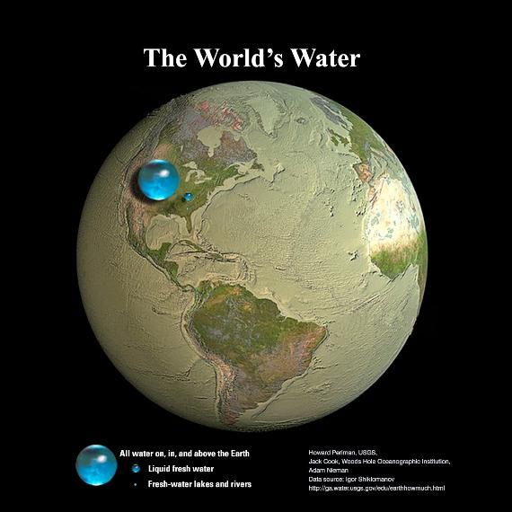 Agua de la Tierra en comparación con el tamaño de la Tierra. Fuente: <strong>USGS</strong>
