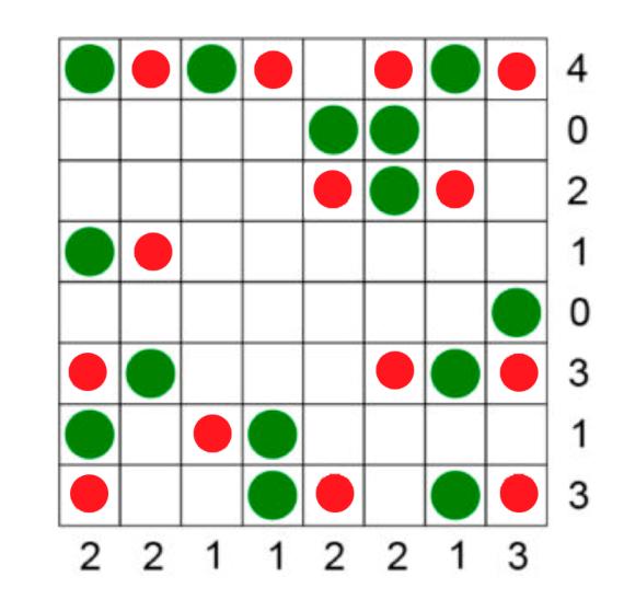 BBVA-OpenMind-Solución 1