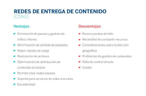BBVA-OpenMind-Ahmed Banafa-CDNs Pros y cons